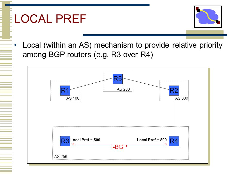 LOCAL PREF Local (within an AS) mechanism to provide relative priority among BGP routers (e.g. R3 over R4)