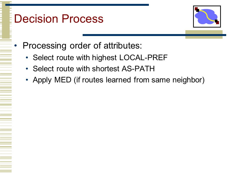 Decision Process Processing order of attributes: