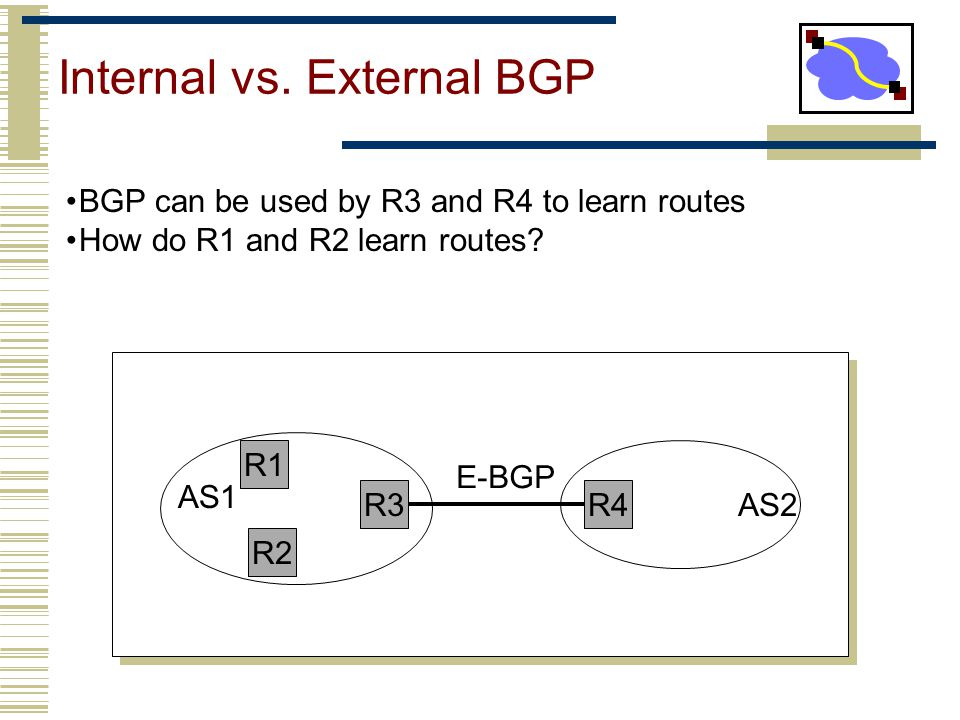 Internal vs. External BGP