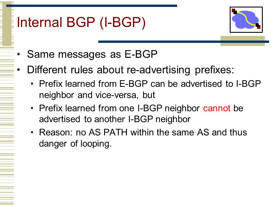 Internal BGP (I-BGP) Same messages as E-BGP