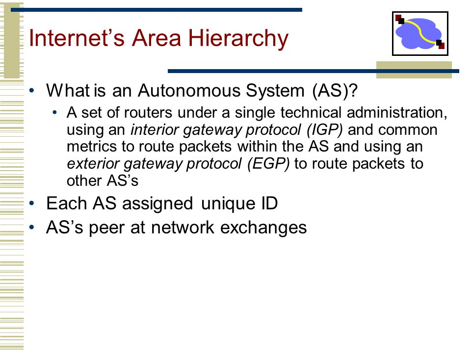 Internet's Area Hierarchy