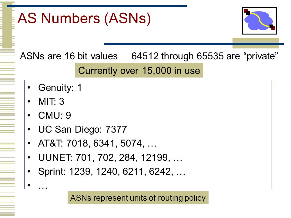 AS Numbers (ASNs) ASNs are 16 bit values