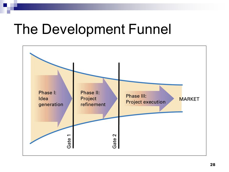 The Development Funnel