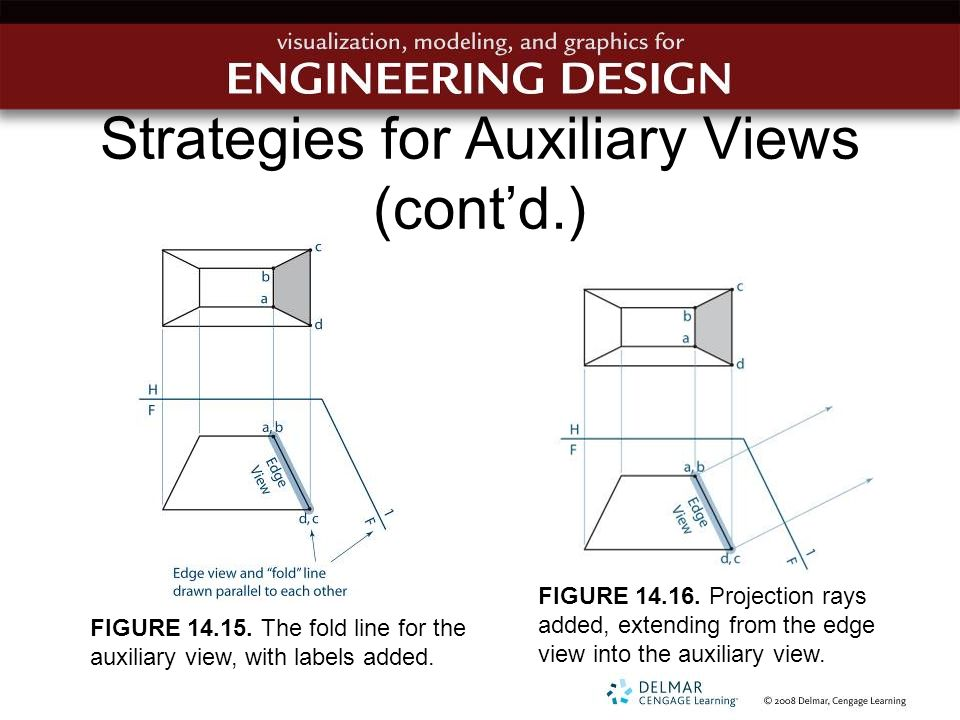 Chapter 14 Auxiliary Views. - ppt download