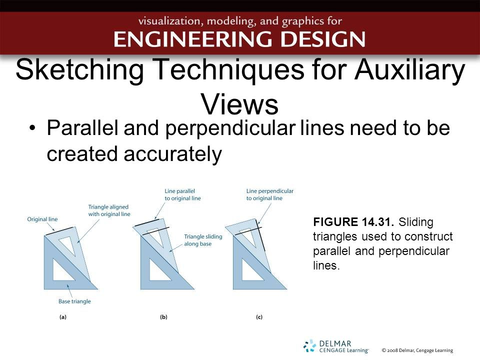 Drawing Parallel Lines With Set Squares : Chapter auxiliary views ppt download