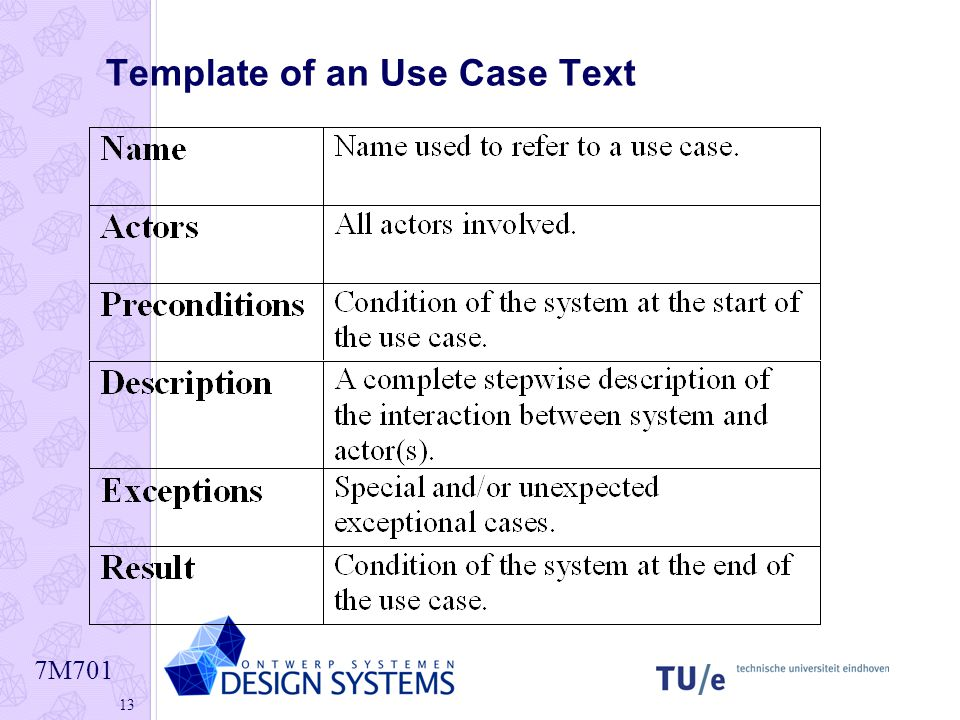 Template of an Use Case Text