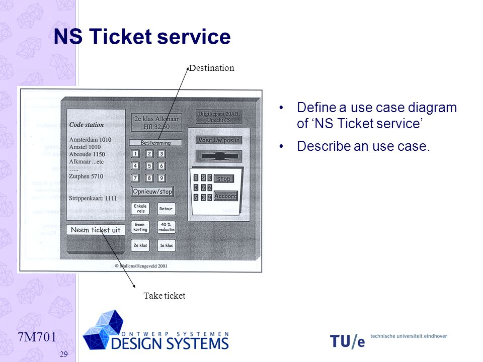 NS Ticket service Define a use case diagram of 'NS Ticket service'