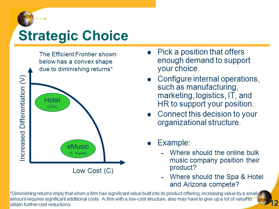 strategic position strategic choice and strategic Decide on the what the first critical element of any strategic choice is to think  exciting position, you could decide to stay with your current job or you could.