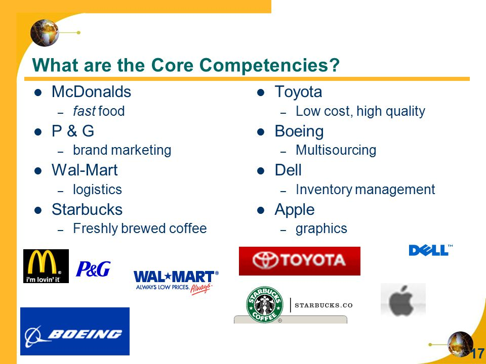 wal mart core competencies essay The core competencies of tesco have been seen to be aligned with the business environment,  assignment & essay coursework exam notes literature review.