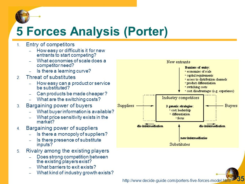 porters five forces of caterpillar Prof michael porter (harvard) states that companies achieve competitive advantage through acts of innovation how does innovation fit within the process of strategic decision-making.