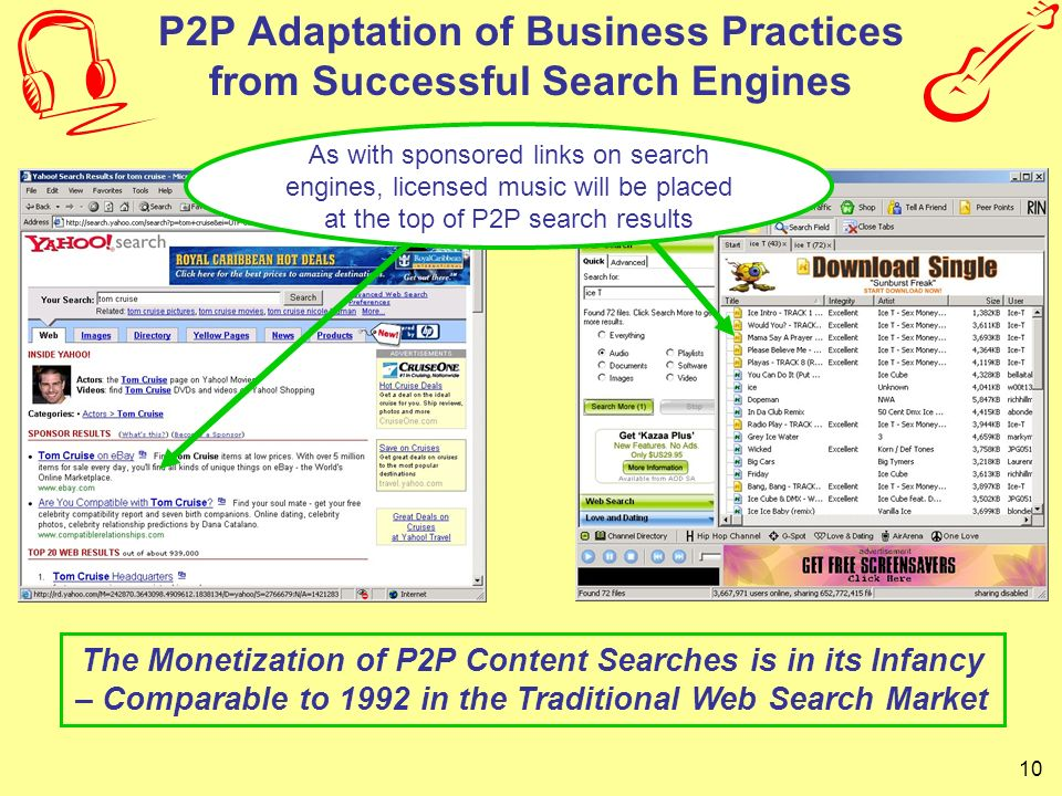 P2P Adaptation of Business Practices from Successful Search Engines
