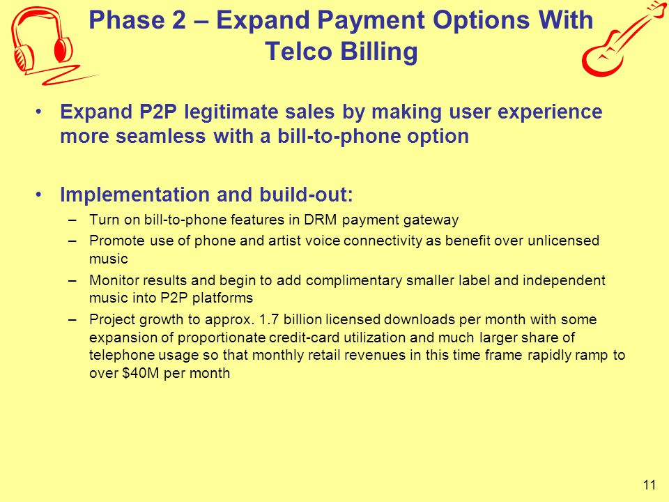 Phase 2 – Expand Payment Options With Telco Billing