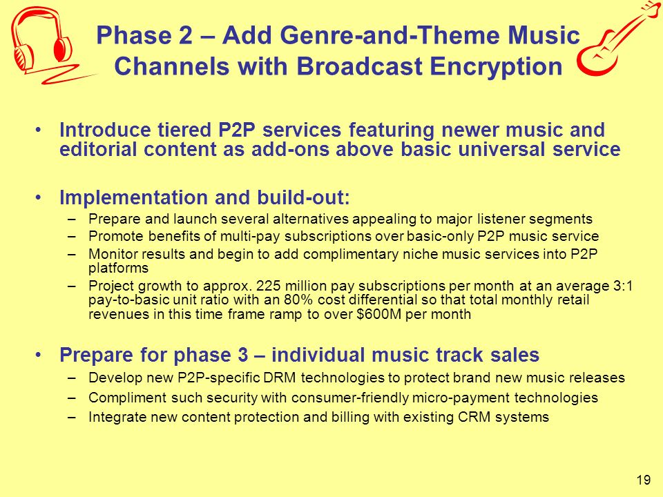 Phase 2 – Add Genre-and-Theme Music Channels with Broadcast Encryption