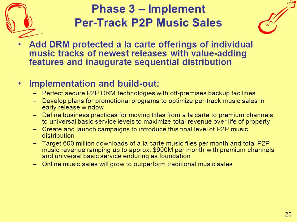 Phase 3 – Implement Per-Track P2P Music Sales