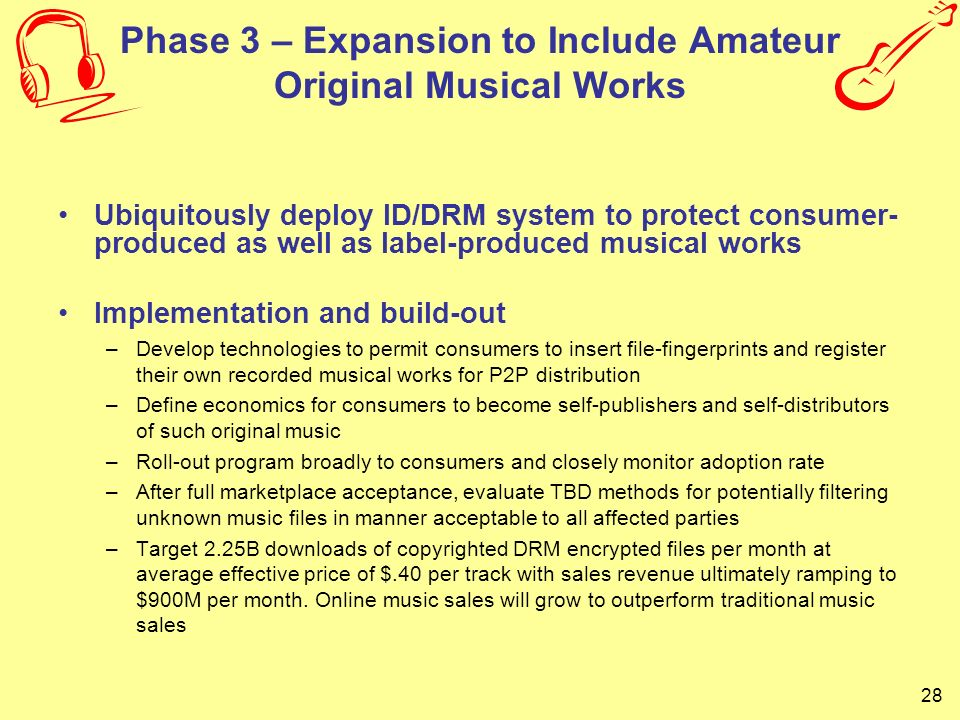 Phase 3 – Expansion to Include Amateur Original Musical Works