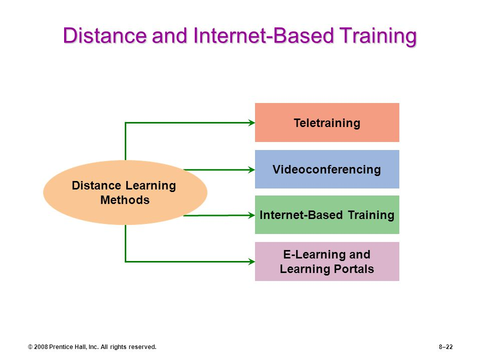 computer based interactive learning and its benefits to the education process essay Research finds benefits of mobile technology  pbs kids, in partnership with the  us department of education, found that the vocabulary of kids ages three to  seven who played its martha speaks mobile app improved up to 31%  then ask  for responses, do result in a more interactive approach to learning.