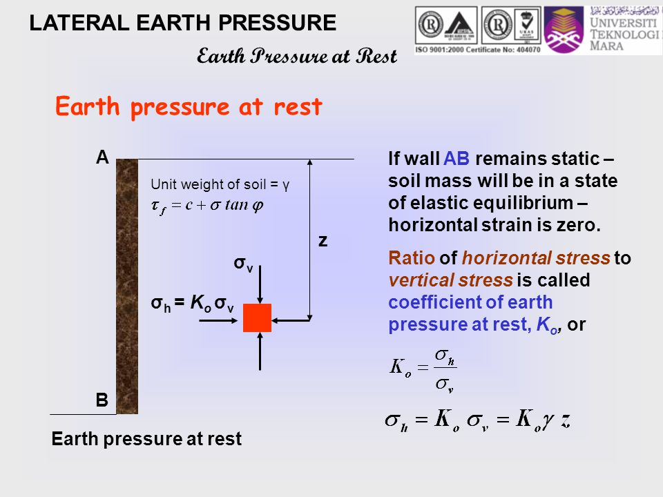Geotechnical engineering ecg 503 lecture note 07 topic 3 ppt 23 earth ccuart Choice Image