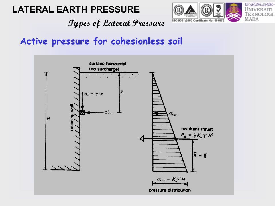 Geotechnical engineering ecg 503 lecture note 07 topic 3 ppt lateral earth pressure ccuart Choice Image