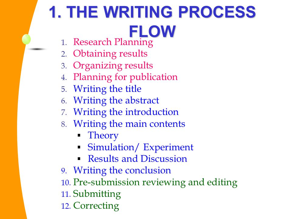 research paper process