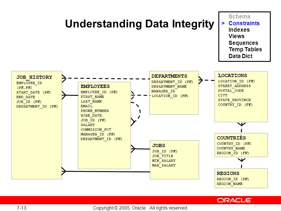 data integrity Data integrity, in the context of networking, refers to the overall completeness, accuracy and consistency of data data integrity must be imposed when sending data through a network this can be achieved by using error checking and correction protocols.