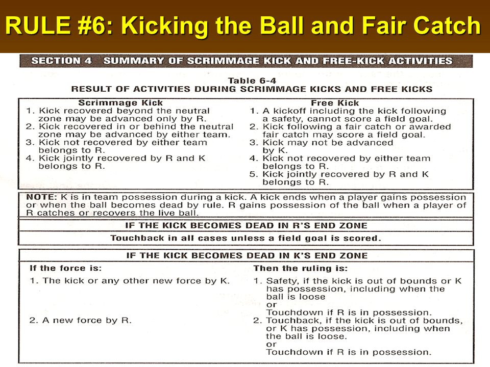 RULE #6: Kicking the Ball and Fair Catch