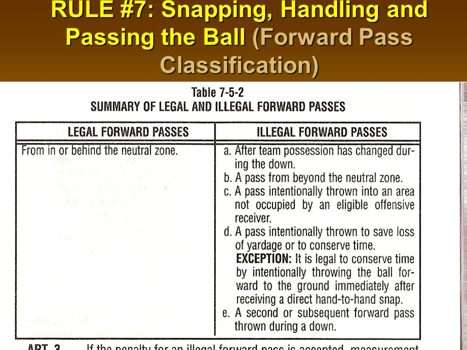 RULE #7: Snapping, Handling and Passing the Ball (Forward Pass Classification)