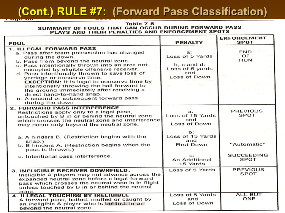 (Cont.) RULE #7: (Forward Pass Classification)