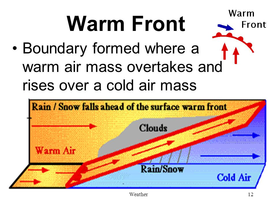 Cold Air Mass : Weather air masses ppt download