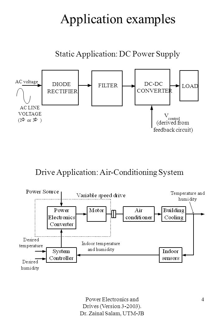 Application examples Static Application: DC Power Supply