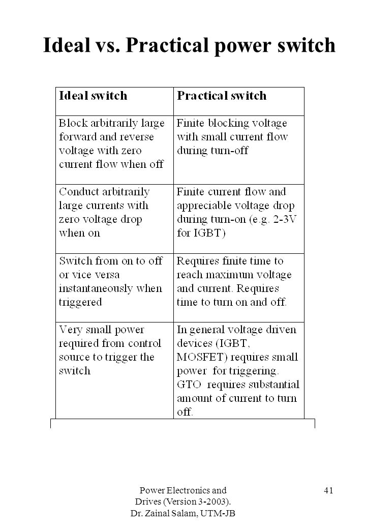 Ideal vs. Practical power switch