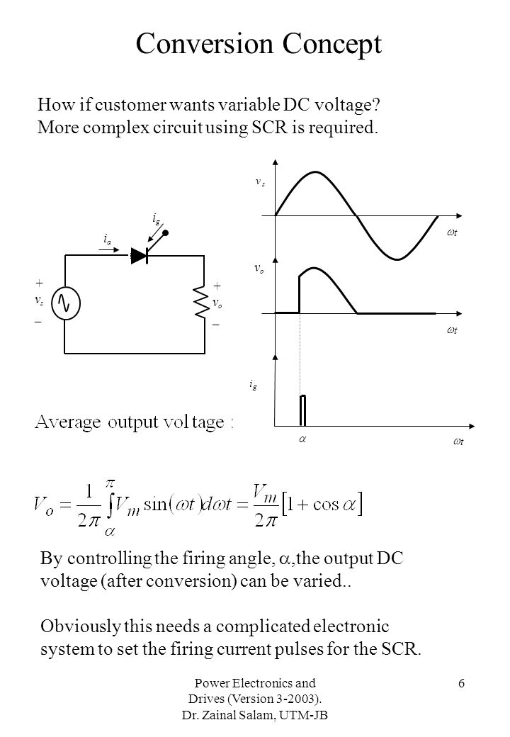 Conversion Concept How if customer wants variable DC voltage