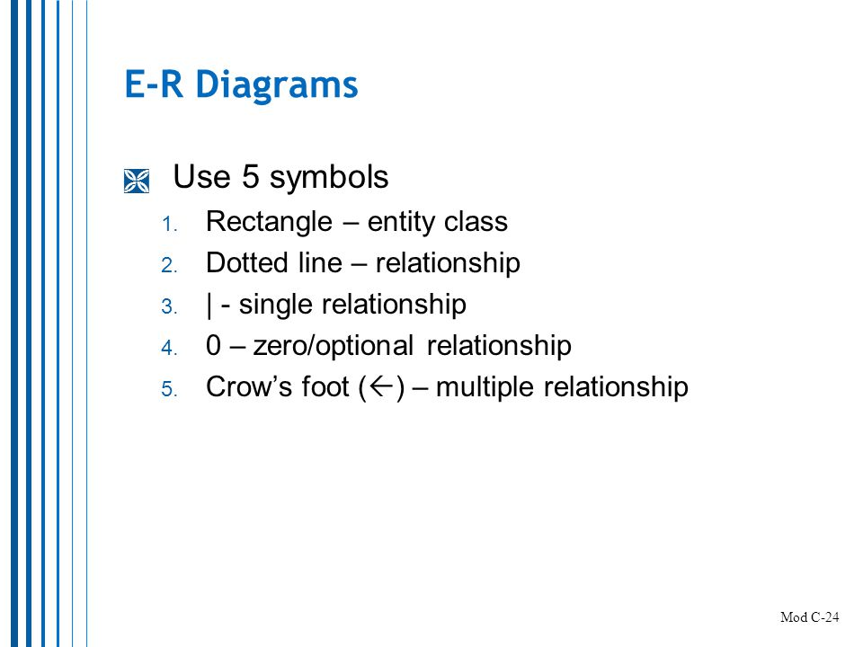 E-R Diagrams Use 5 symbols Rectangle – entity class