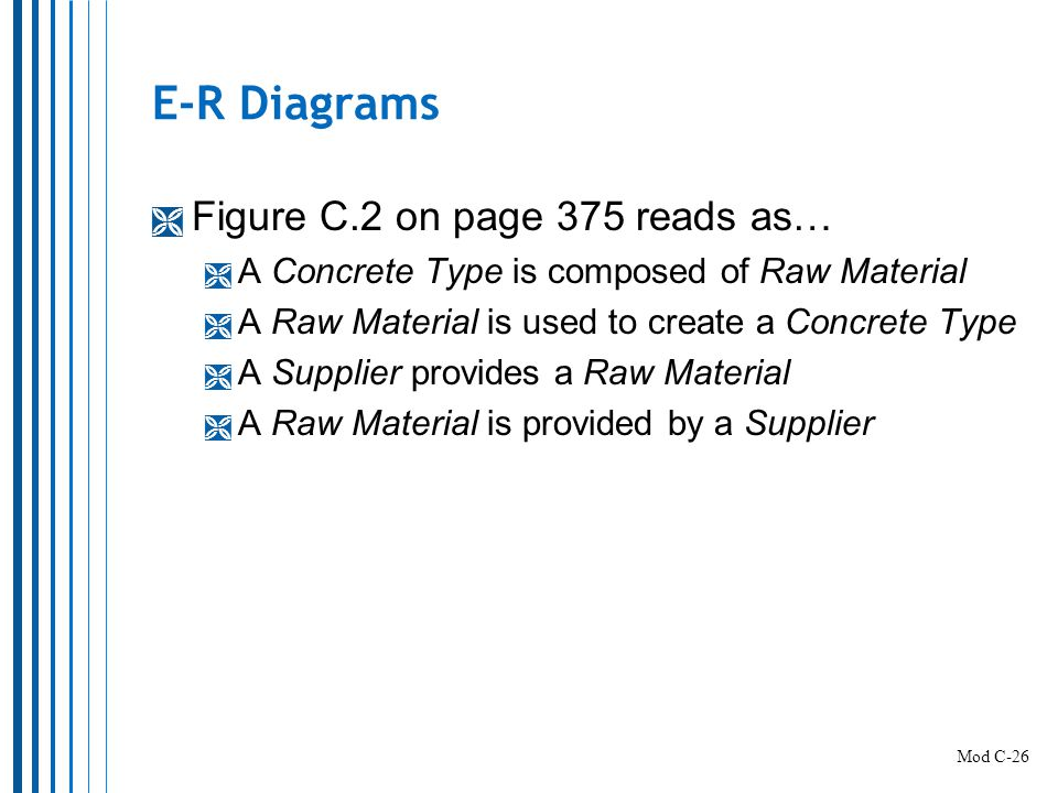 E-R Diagrams Figure C.2 on page 375 reads as…