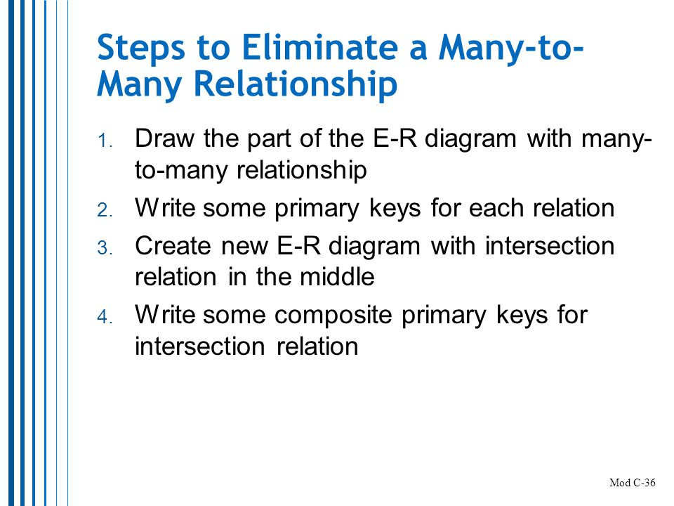 Steps to Eliminate a Many-to-Many Relationship