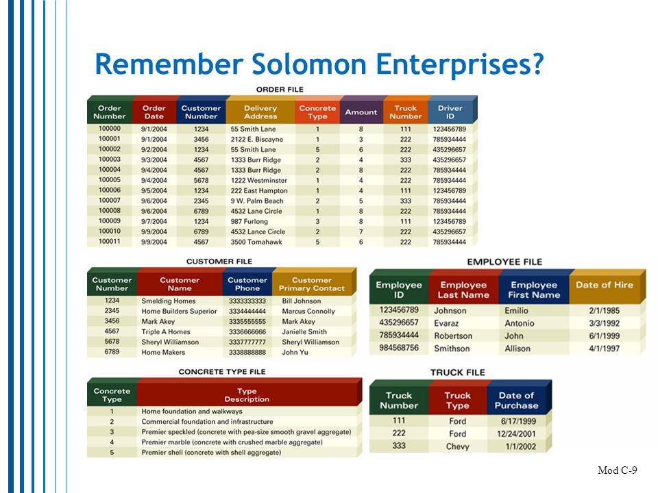 Remember Solomon Enterprises