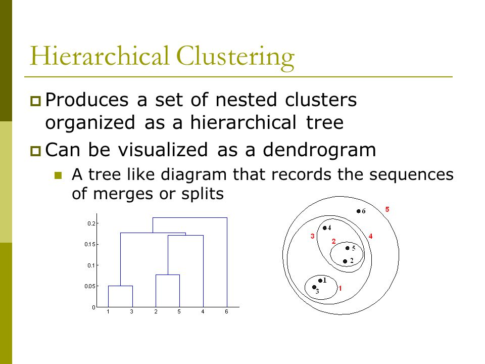 Cluster Analysis. - ppt video online download: http://slideplayer.com/slide/5097496/