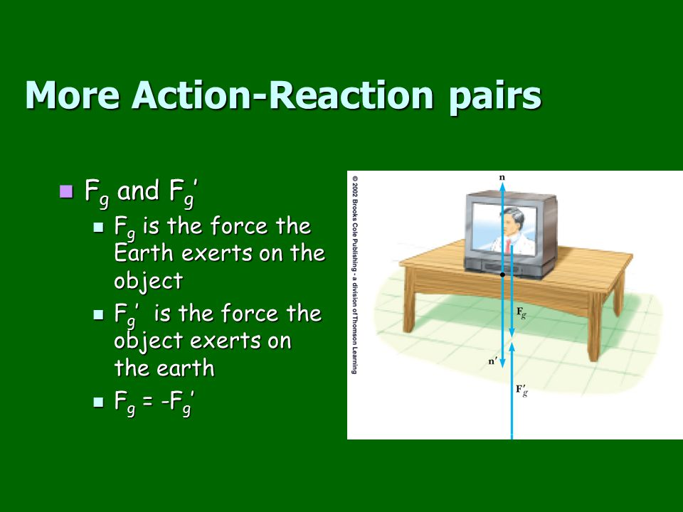 More Action-Reaction pairs