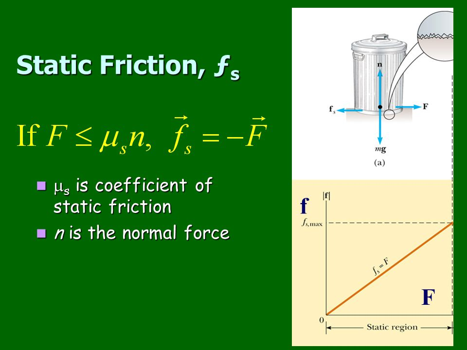 Static Friction, ƒs f F ms is coefficient of static friction