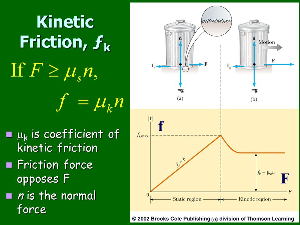 Kinetic Friction, ƒk f F mk is coefficient of kinetic friction