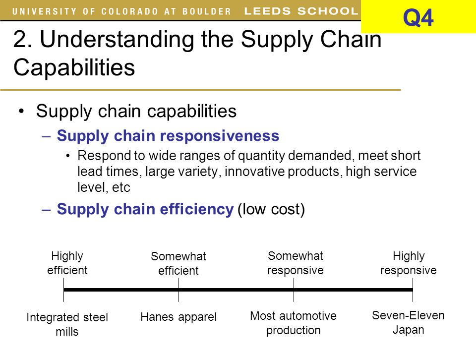 crocs supply chain Crocs: revolutionizing an industry's chain model for competitive advantage executive summary: crocs, inc experienced astonishing growth within a short period of time and managed its highly flexible supply chain in ways which enabled crocs to build additional product within the selling season.