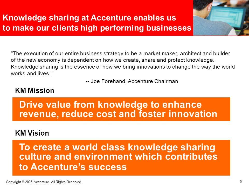 knowledge management at accenture pdf