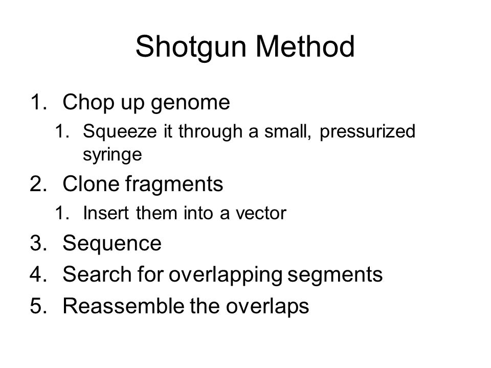 Shotgun Method Chop up genome Clone fragments Sequence