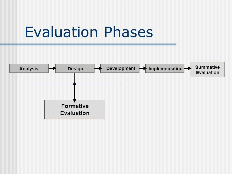 formative and summative evaluations - ppt video online download, Powerpoint templates