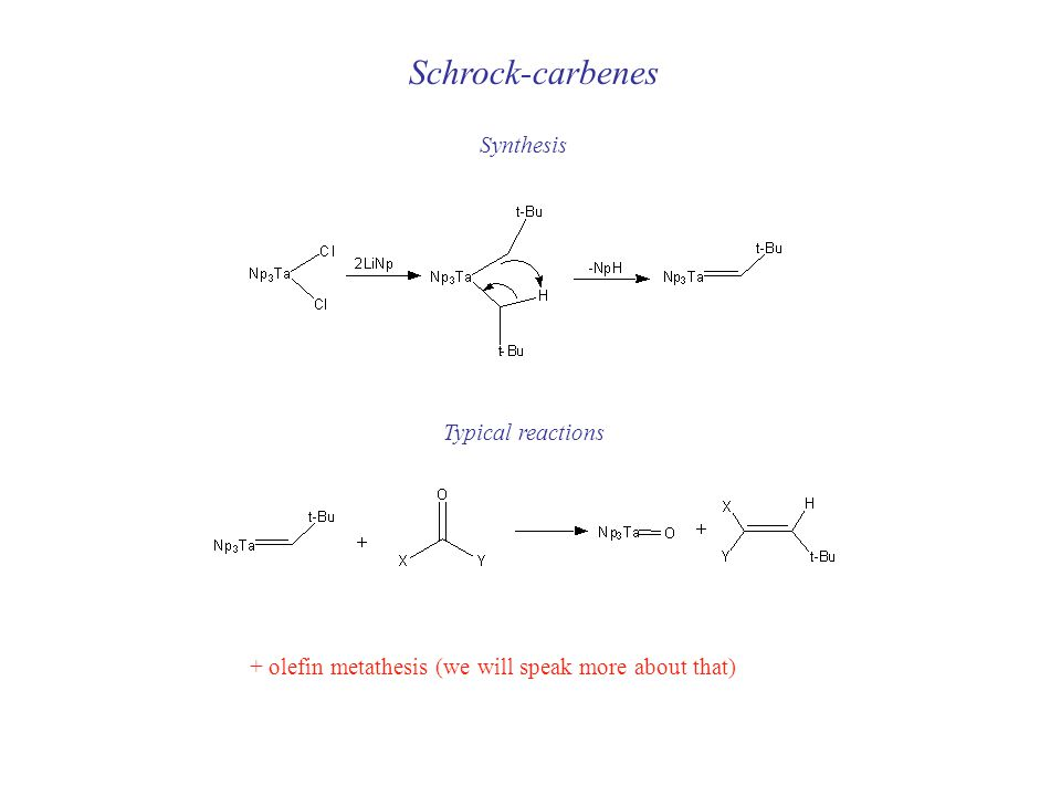 schrock carbene metathesis Catalytic cross-metathesis is a central transformation in chemistry, yet corresponding methods for the stereoselective generation of acyclic trisubstituted alkenes in either the e or the z isomeric forms are not known.