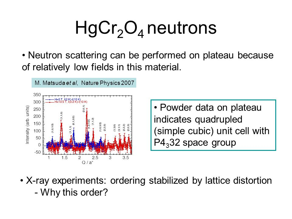 HgCr2O4 neutrons Neutron scattering can be performed on plateau because of relatively low fields in this material.