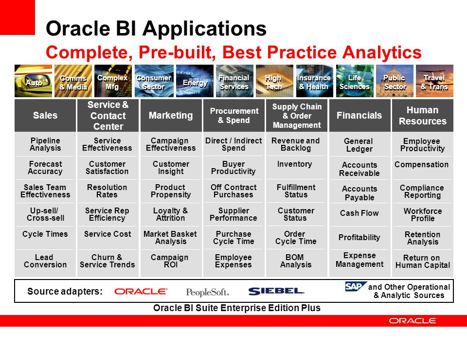 oracle business intelligence applications for the e business suite ppt download. Black Bedroom Furniture Sets. Home Design Ideas