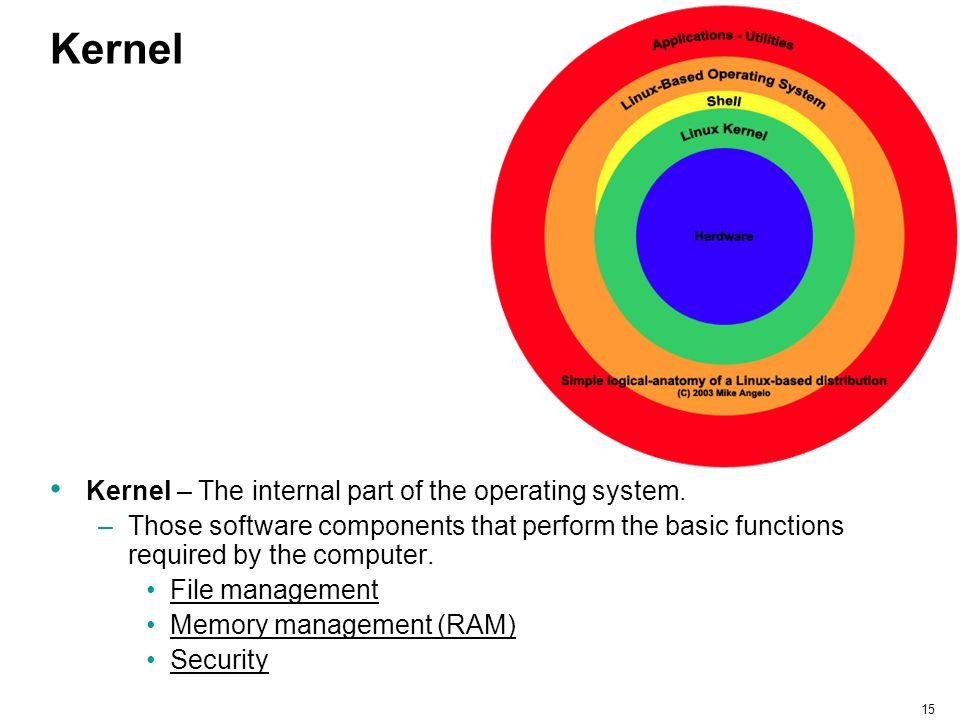 Kernel Kernel – The internal part of the operating system.
