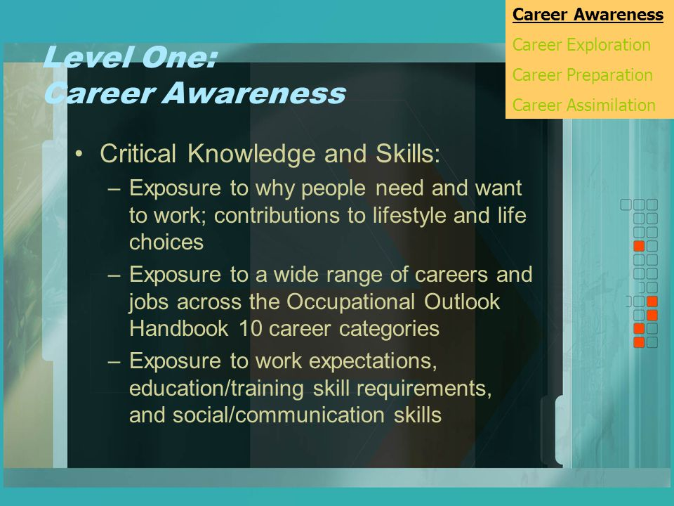 Career development series ppt video online download level one career awareness malvernweather Images