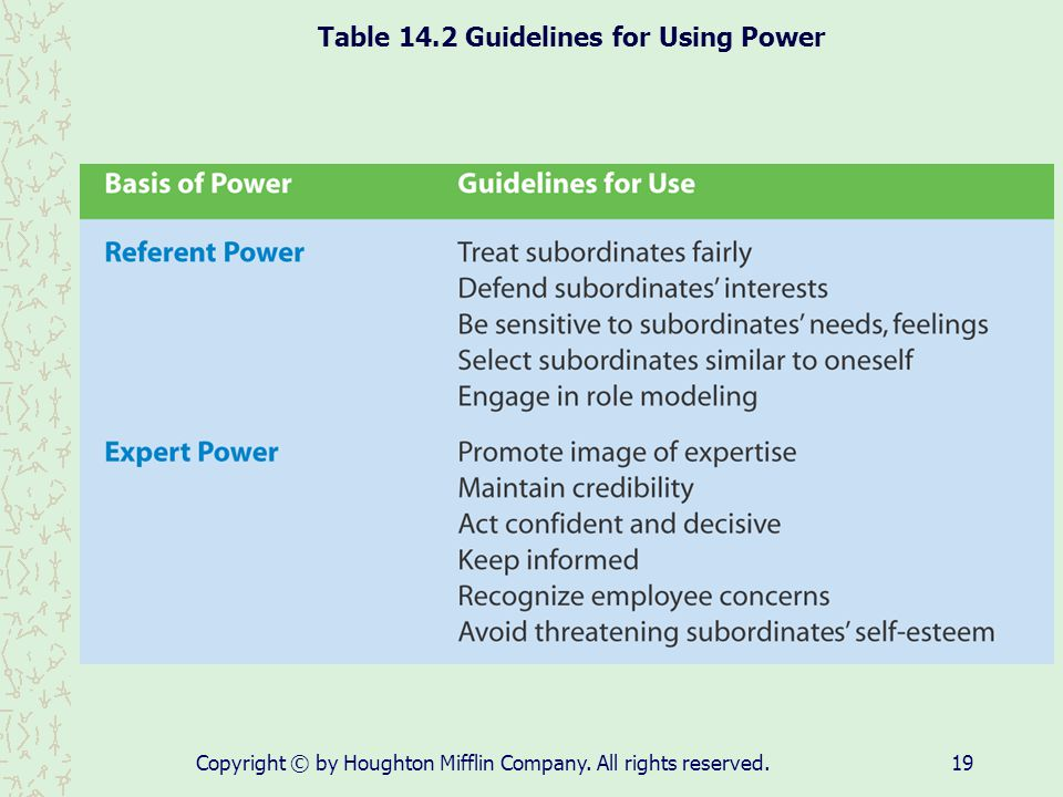 Table 14.2 Guidelines for Using Power