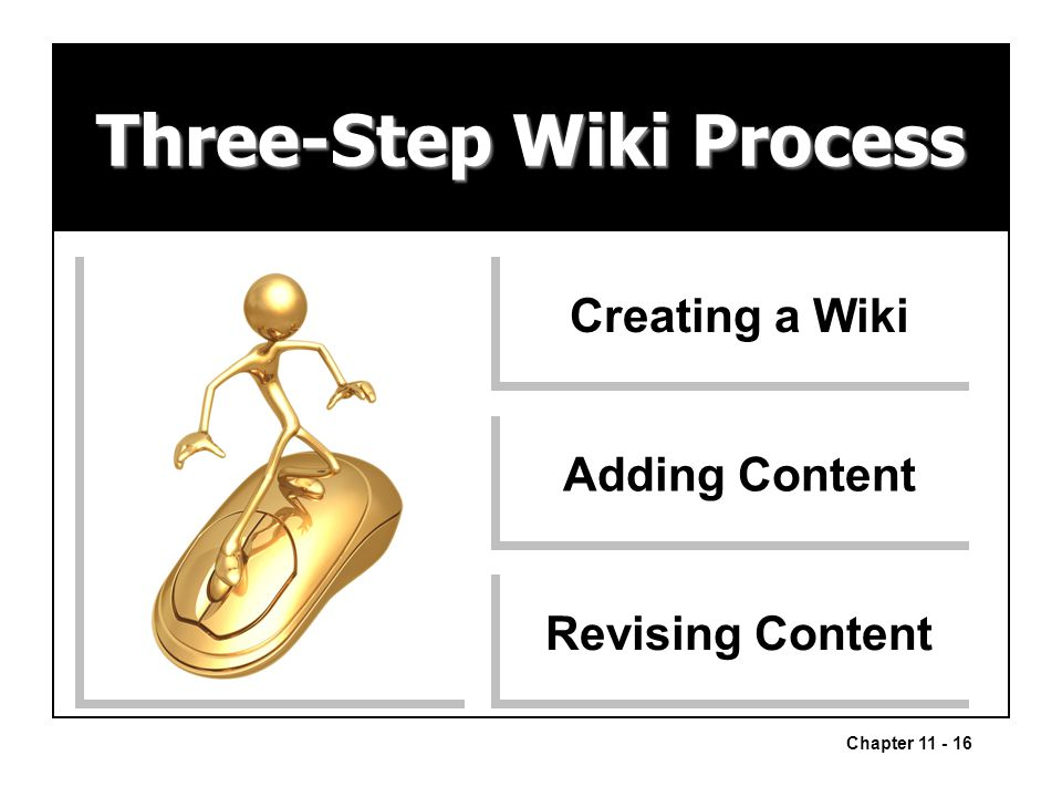 how to create a wiki article